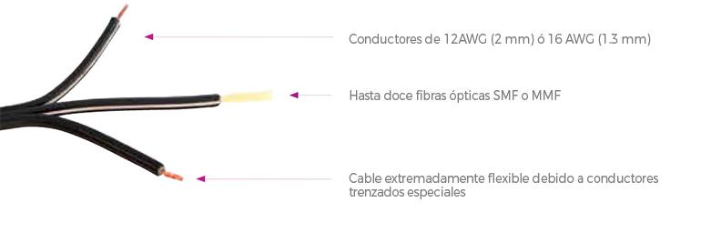 Energía y fibra en un solo cable híbrido